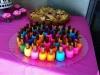 Fiestas de cumpleaños originales para adolescentes: dulces con forma de pintauñas