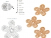 Patrones de ganchillo para principiantes: esquema flores