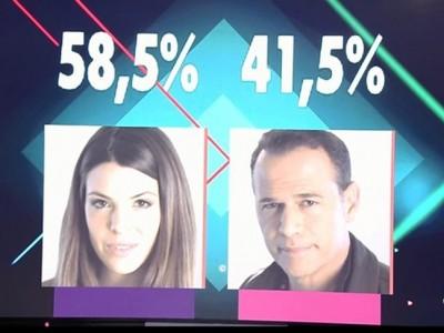 Gran Hermano VIP 4: ¡Laura Matamoros y Carlos Lozano, la gran final!